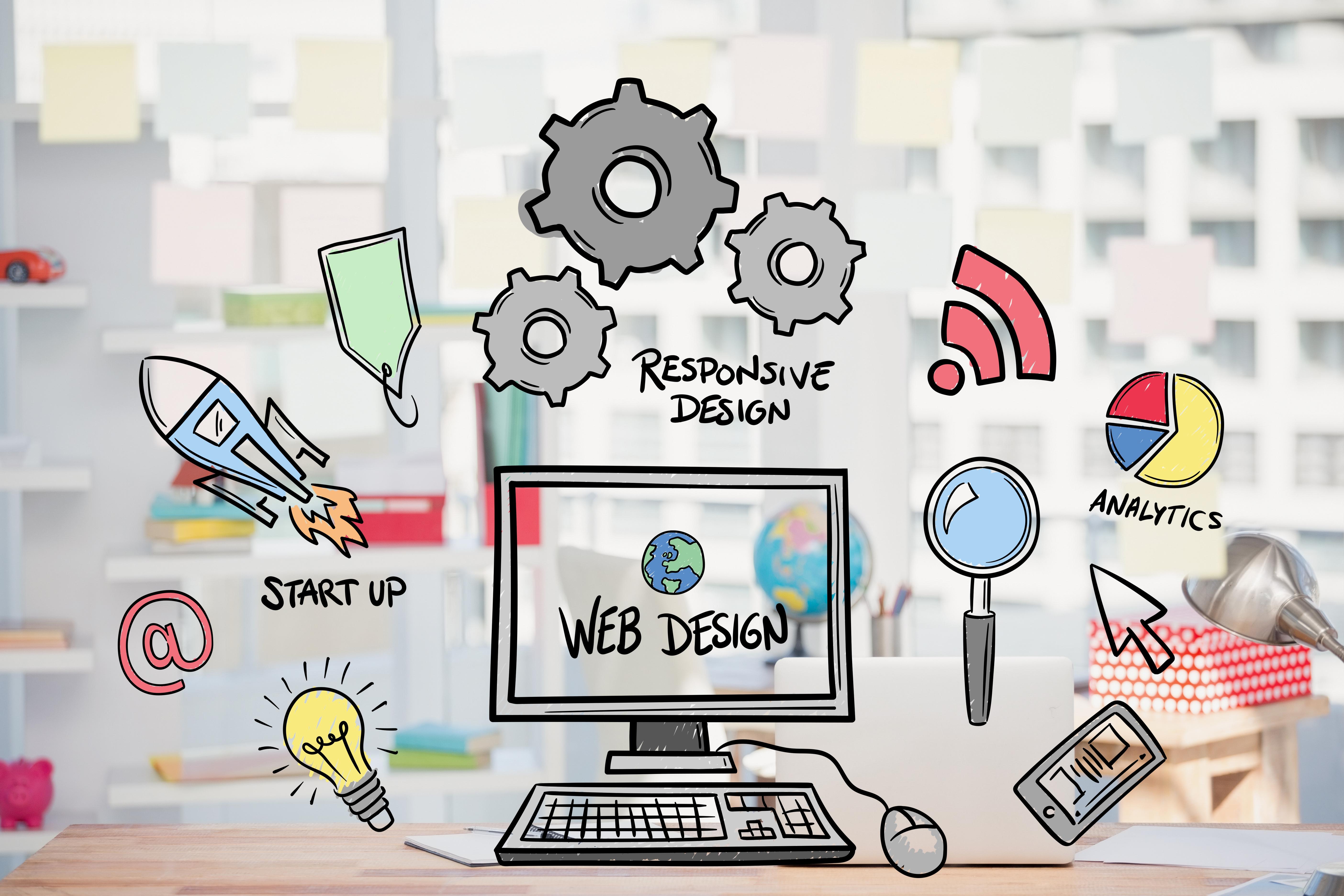 sito web di successo