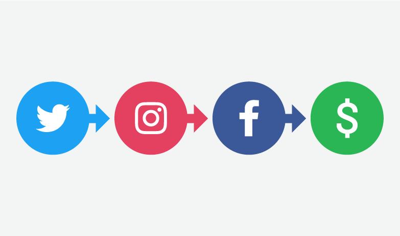 social e pubblicità